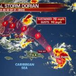 Hospitals gather supplies and prepare their staff as Hurricane Dorian approaches Florida coast